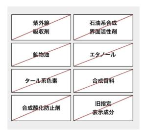 組織成分表